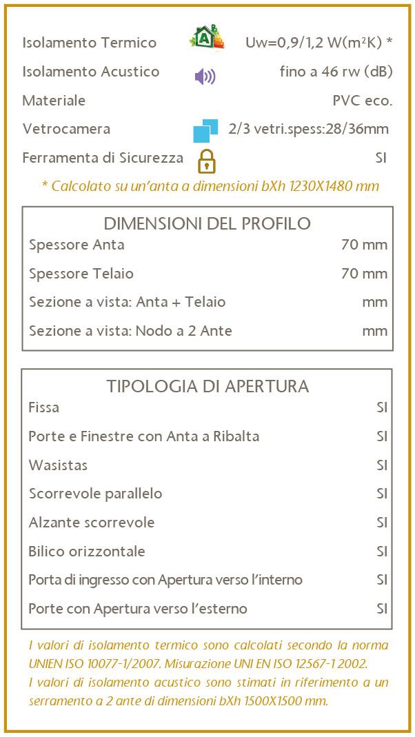 Specchietto SCHUCO CORONA CT70
